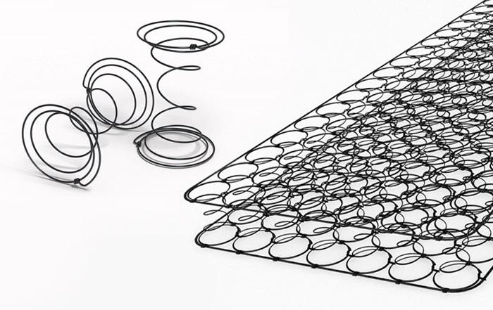 Зависимые пружины — боннель